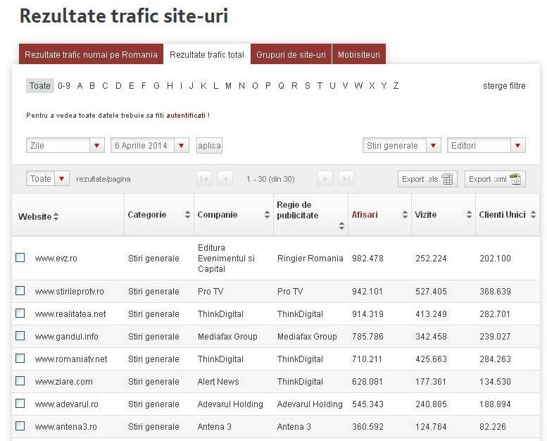 Vezi topul SATI direct pe site-ul sati.ro!
